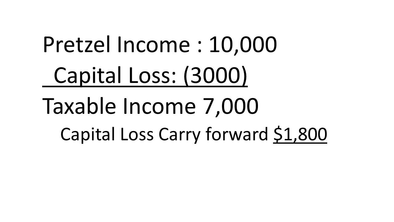 pretzel profits 8